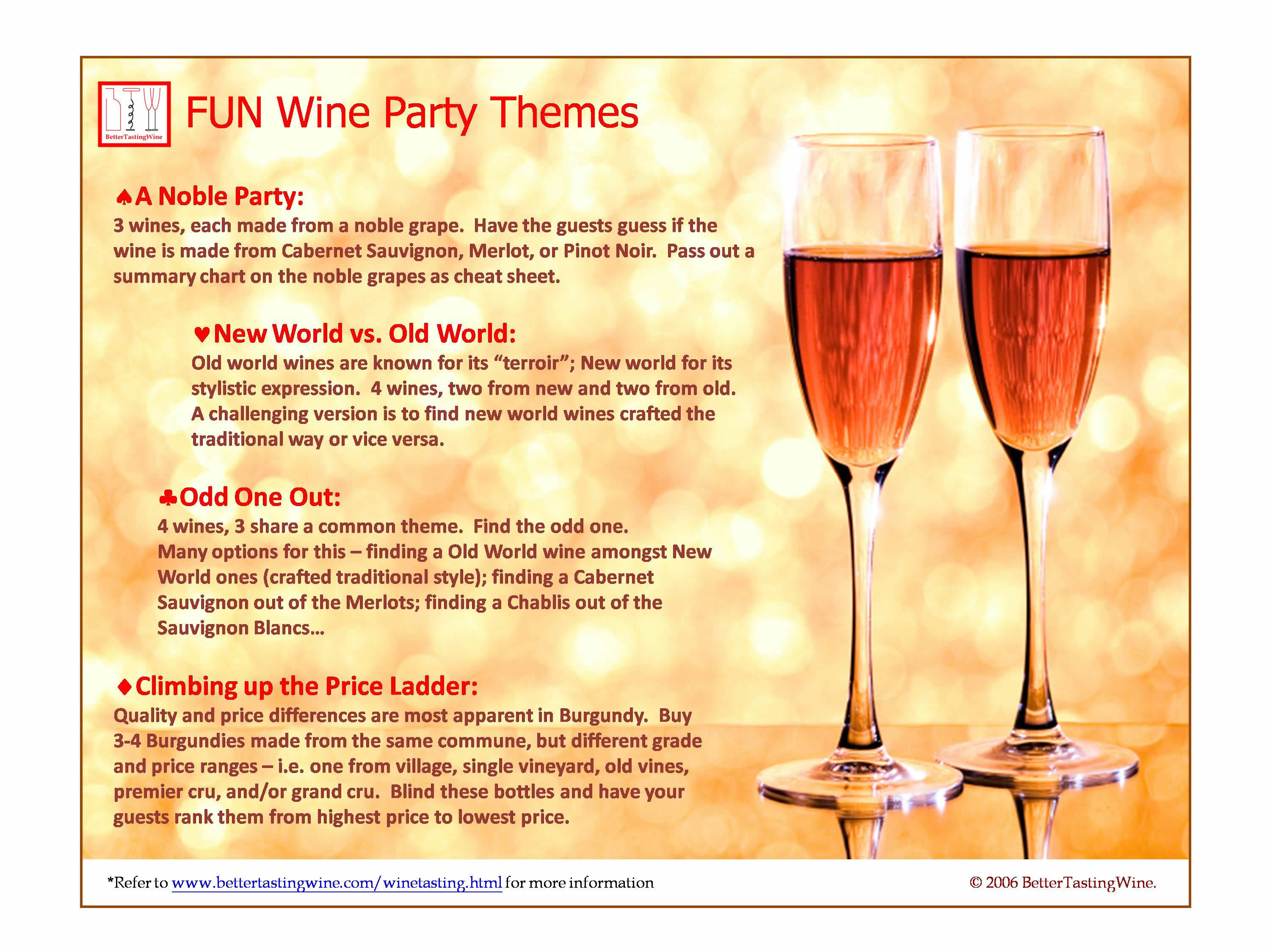 BetterTastingWine Host a Blind Wine Tasting Party – Wine Tasting Party Invitation Wording