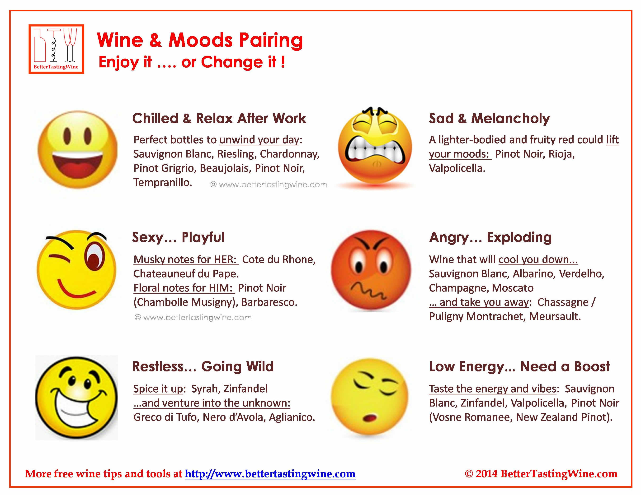 Wine and Moods Pairing