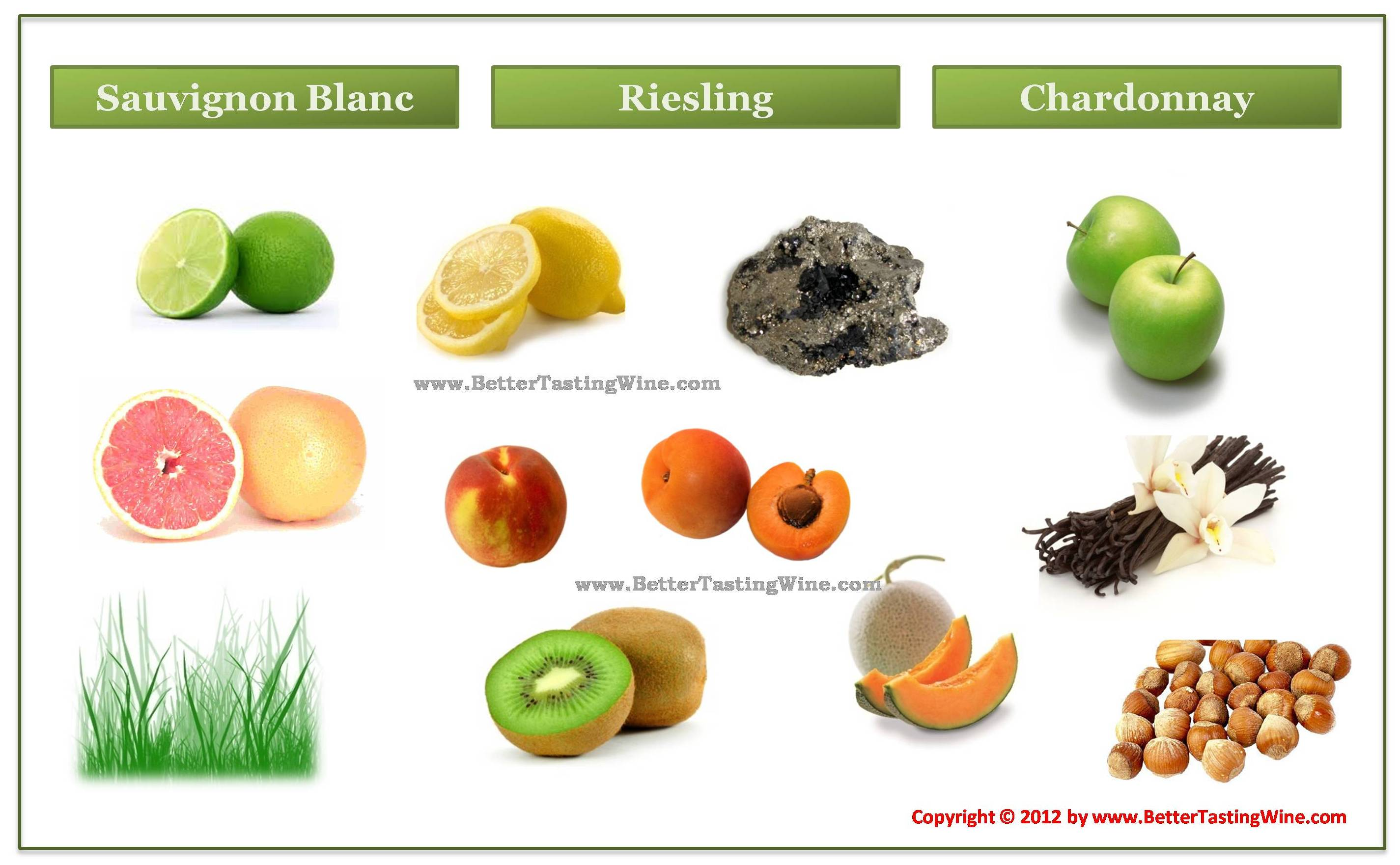 What is the difference chardonnay vs sauvignon blanc vs riesling - Table grapes vs wine grapes ...